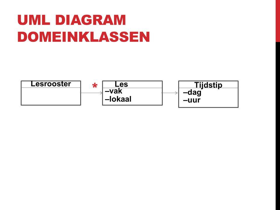 UML DIAGRAM DOMEINKLASSEN