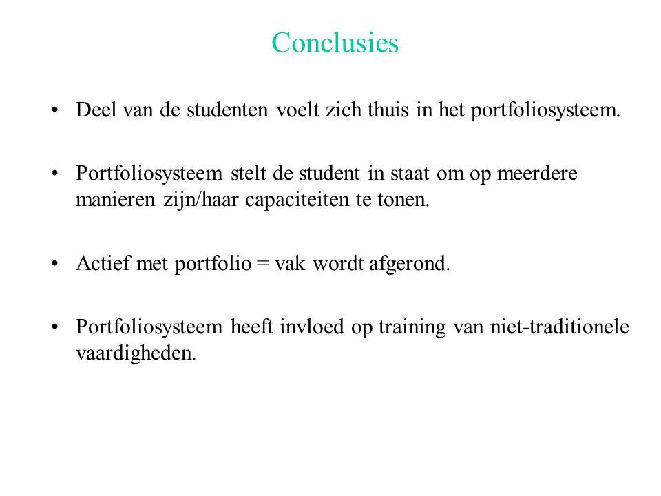 Conclusies Deel van de studenten voelt zich thuis in het portfoliosysteem. Portfoliosysteem stelt de student in staat om op meerdere manieren zijn/haa