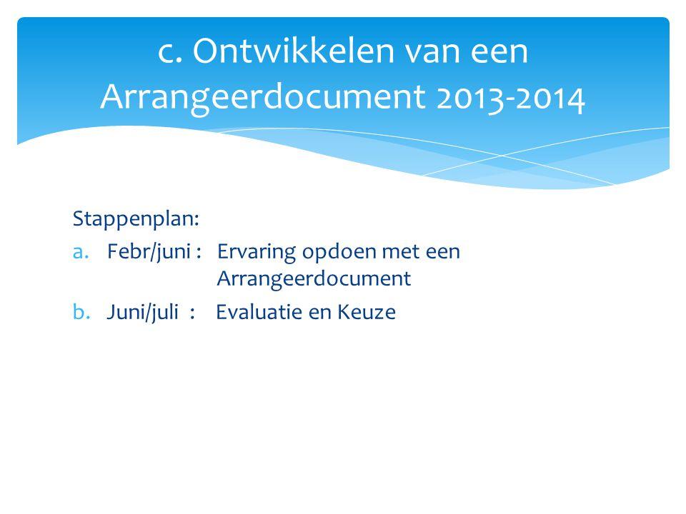 Stappenplan: a.Febr/juni : Ervaring opdoen met een Arrangeerdocument b.Juni/juli : Evaluatie en Keuze c.