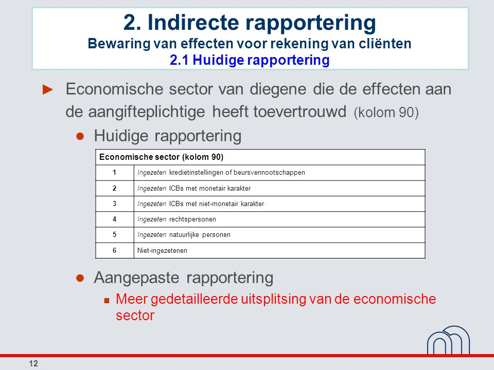 12 ► Economische sector van diegene die de effecten aan de aangifteplichtige heeft toevertrouwd (kolom 90) ● Huidige rapportering ● Aangepaste rapport