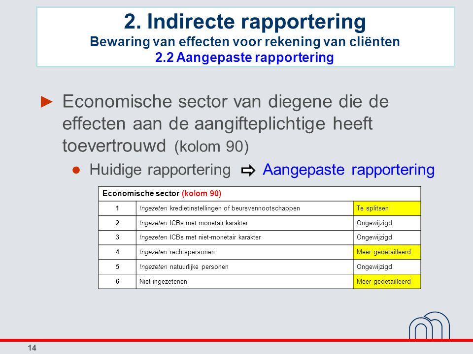 14 ► Economische sector van diegene die de effecten aan de aangifteplichtige heeft toevertrouwd (kolom 90) ● Huidige rapportering Aangepaste rapporter