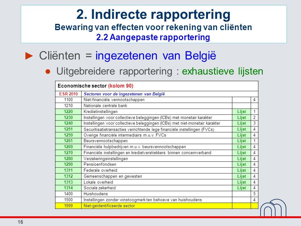 16 ► Cliënten = ingezetenen van België ● Uitgebreidere rapportering : exhaustieve lijsten Economische sector (kolom 90) ESR 2010Sectoren voor de ingez