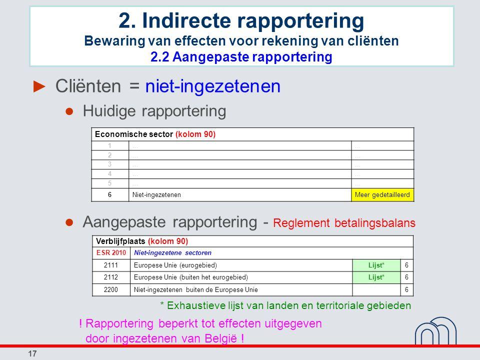 17 ► Cliënten = niet-ingezetenen ● Huidige rapportering ● Aangepaste rapportering - Reglement betalingsbalans * Exhaustieve lijst van landen en territ