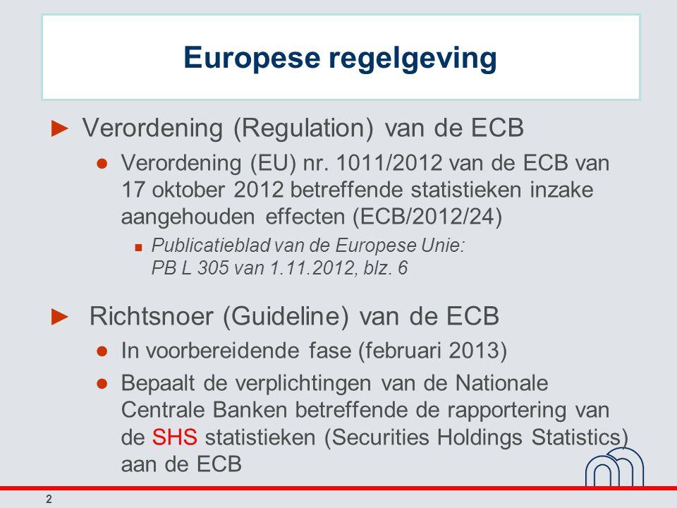 3 Europese regelgeving Verordening ECB/2012/24 ► Beweegredenen ► Definities ► Populatie van informatieplichtigen ► Statistische rapportageverplichtingen ► Vrijstellingen ►...