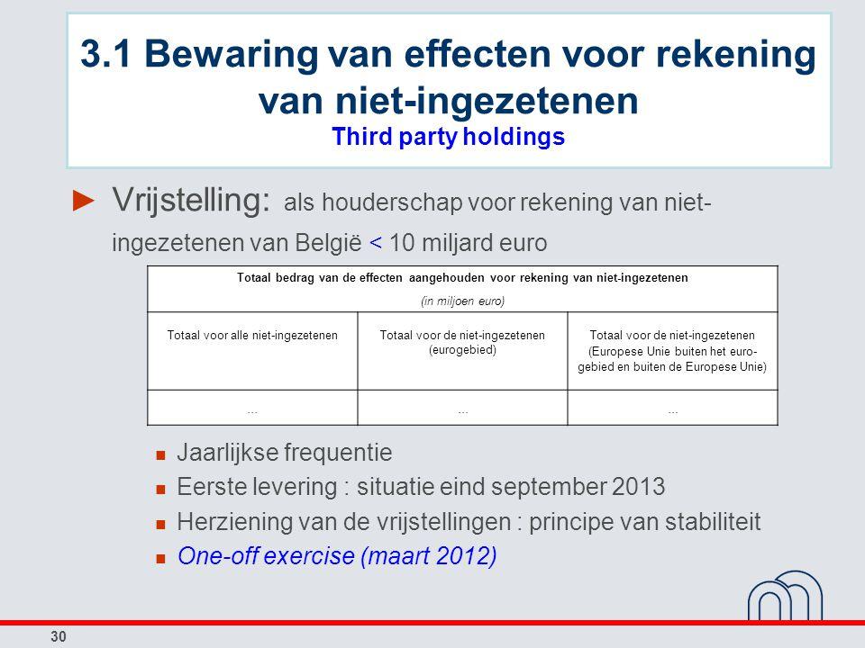30 ► Vrijstelling: als houderschap voor rekening van niet- ingezetenen van België < 10 miljard euro Jaarlijkse frequentie Eerste levering : situatie e