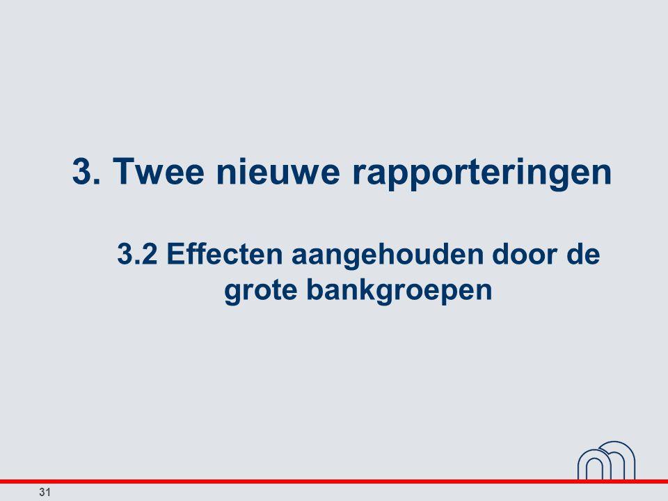 31 3. Twee nieuwe rapporteringen 3.2 Effecten aangehouden door de grote bankgroepen
