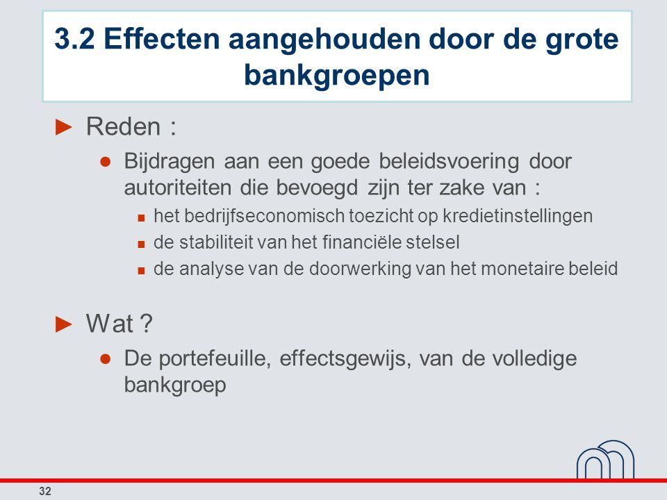32 ► Reden : ● Bijdragen aan een goede beleidsvoering door autoriteiten die bevoegd zijn ter zake van : het bedrijfseconomisch toezicht op kredietinst