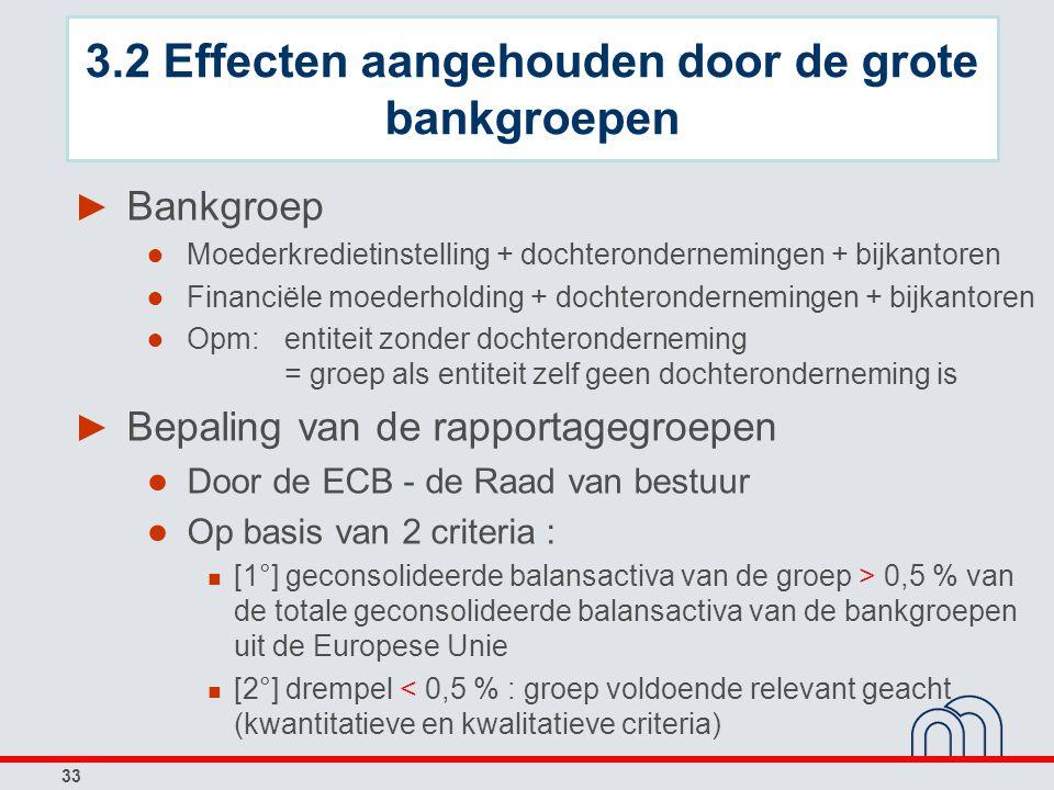 33 ► Bankgroep ● Moederkredietinstelling + dochterondernemingen + bijkantoren ● Financiële moederholding + dochterondernemingen + bijkantoren ● Opm: e