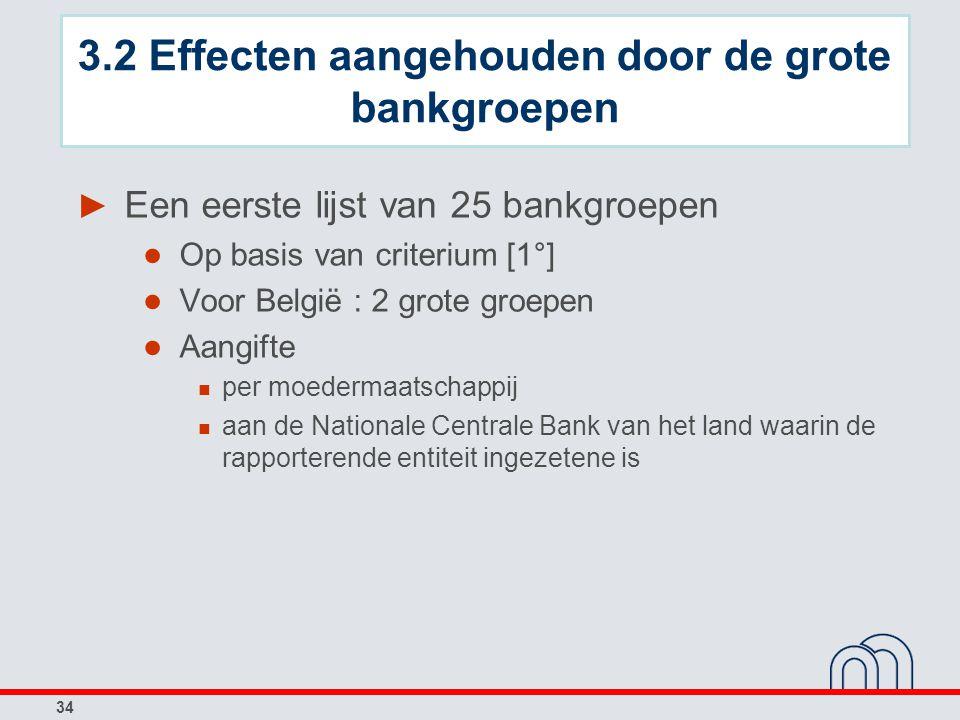 34 ► Een eerste lijst van 25 bankgroepen ● Op basis van criterium [1°] ● Voor België : 2 grote groepen ● Aangifte per moedermaatschappij aan de Nation