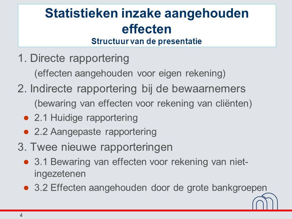 4 Statistieken inzake aangehouden effecten Structuur van de presentatie 1. Directe rapportering (effecten aangehouden voor eigen rekening) 2. Indirect