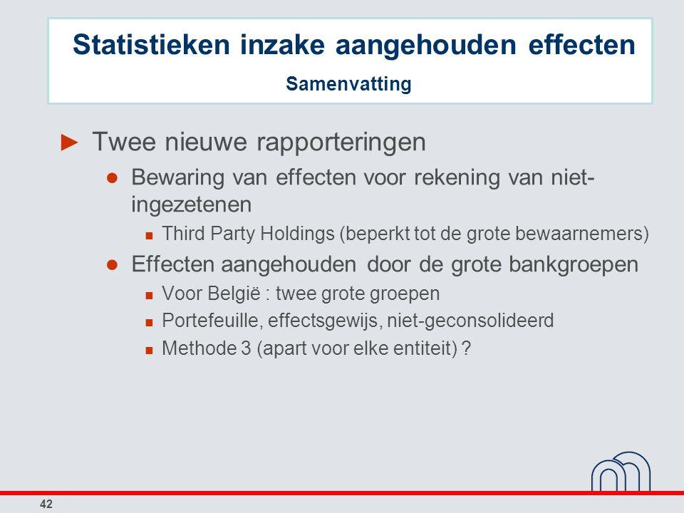 42 ► Twee nieuwe rapporteringen ● Bewaring van effecten voor rekening van niet- ingezetenen Third Party Holdings (beperkt tot de grote bewaarnemers) ●