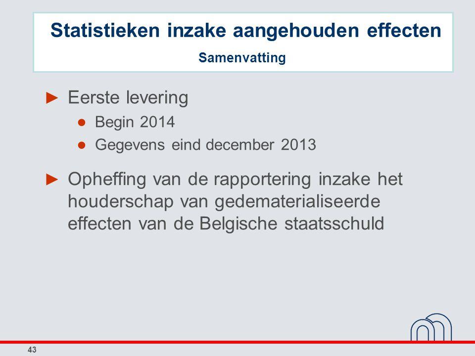 43 ► Eerste levering ● Begin 2014 ● Gegevens eind december 2013 ► Opheffing van de rapportering inzake het houderschap van gedematerialiseerde effecte