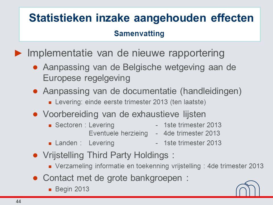 44 ► Implementatie van de nieuwe rapportering ● Aanpassing van de Belgische wetgeving aan de Europese regelgeving ● Aanpassing van de documentatie (ha