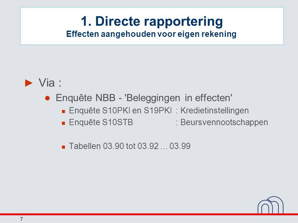7 ► Via : ● Enquête NBB - Beleggingen in effecten Enquête S10PKI en S19PKI : Kredietinstellingen Enquête S10STB: Beursvennootschappen Tabellen 03.90 tot 03.92...