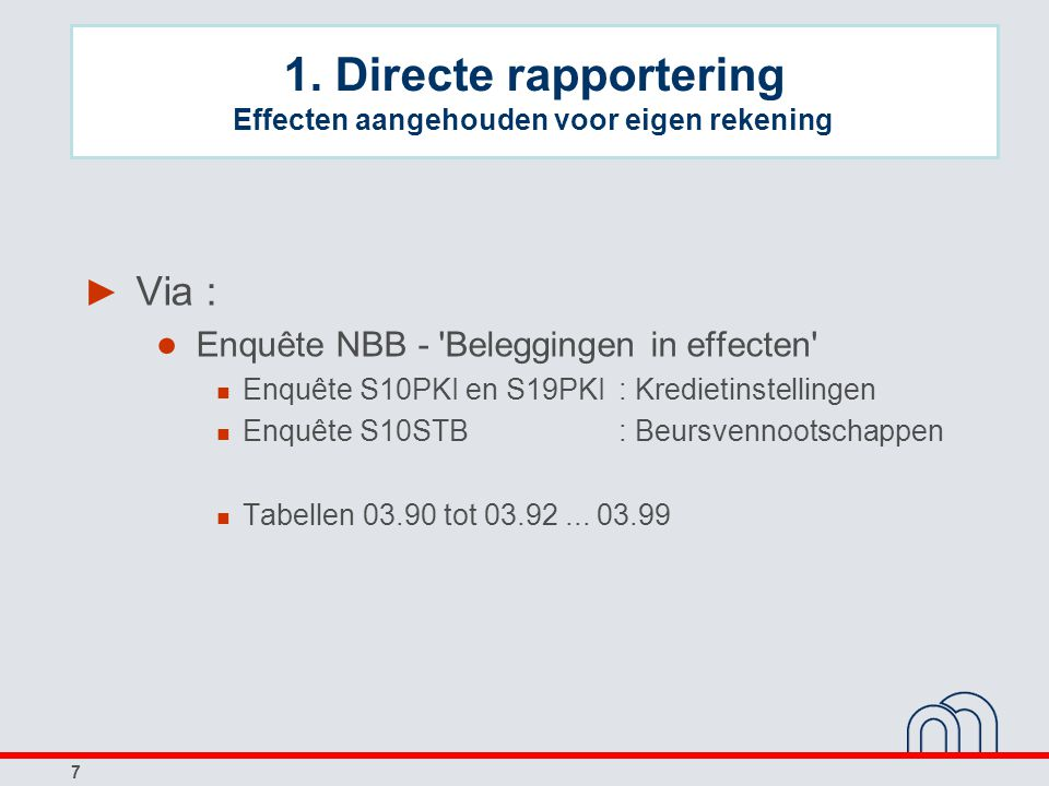 7 ► Via : ● Enquête NBB - 'Beleggingen in effecten' Enquête S10PKI en S19PKI : Kredietinstellingen Enquête S10STB: Beursvennootschappen Tabellen 03.90