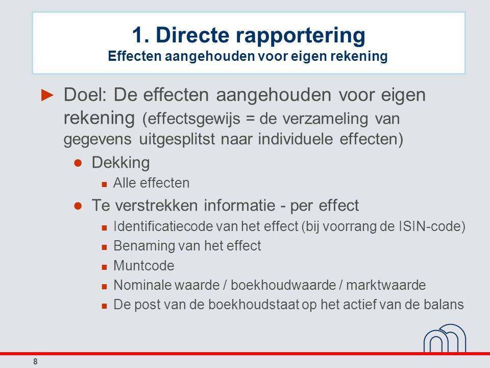 8 ► Doel: De effecten aangehouden voor eigen rekening (effectsgewijs = de verzameling van gegevens uitgesplitst naar individuele effecten) ● Dekking A