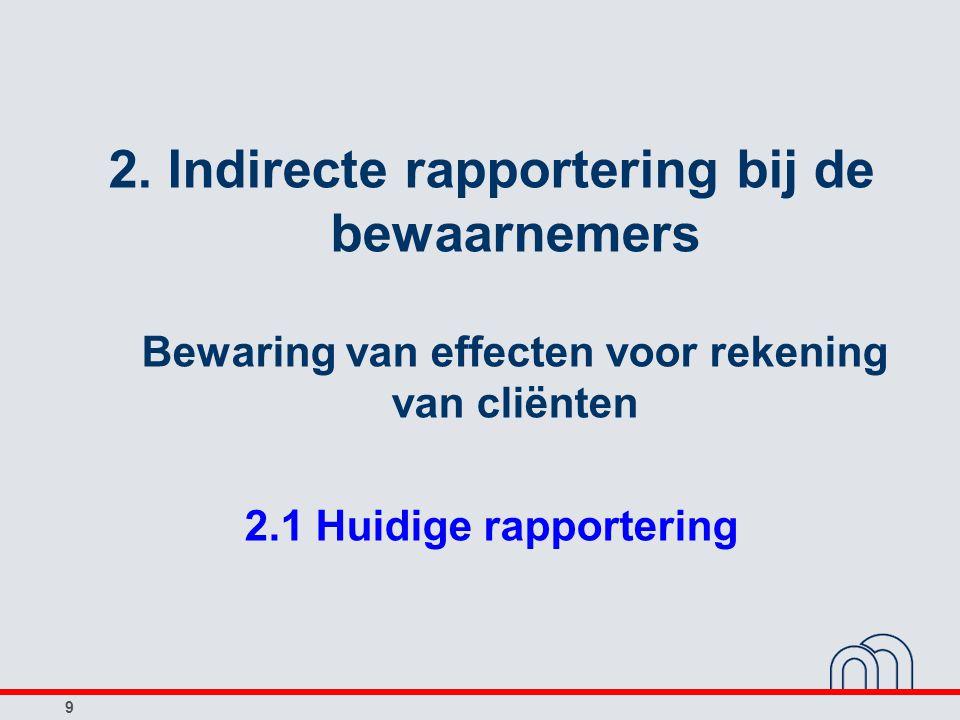 9 2. Indirecte rapportering bij de bewaarnemers Bewaring van effecten voor rekening van cliënten 2.1 Huidige rapportering