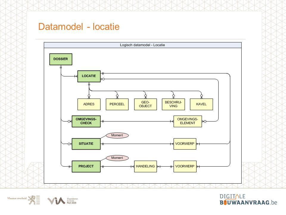 Datamodel - locatie