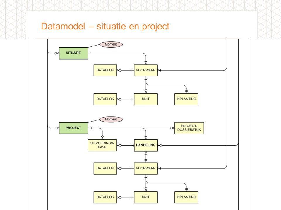 Datamodel – situatie en project