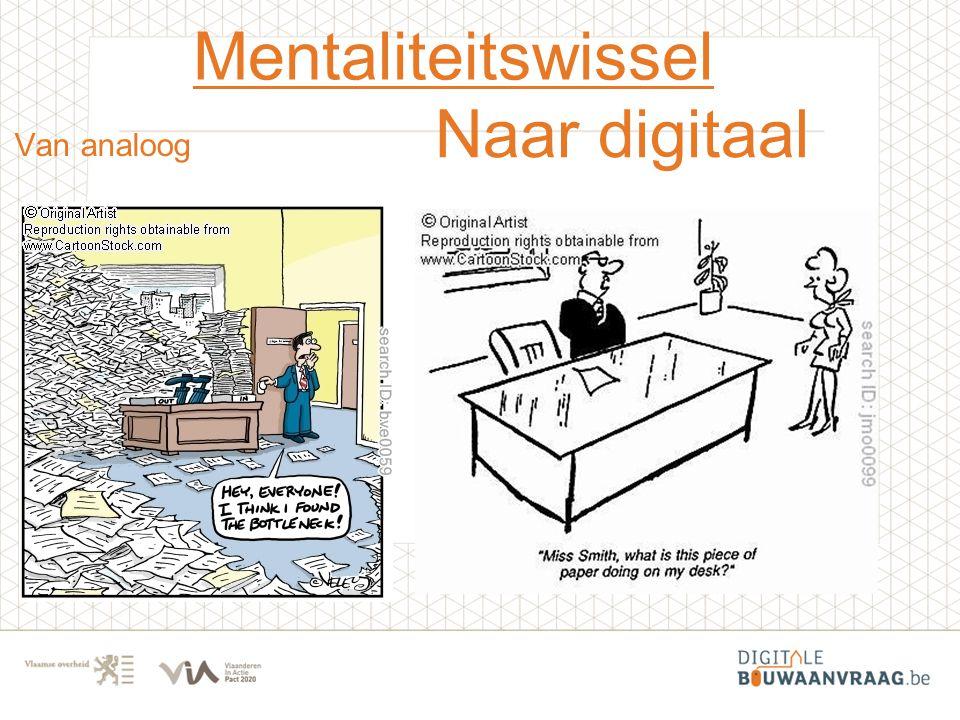 Van analoog Naar digitaal Mentaliteitswissel