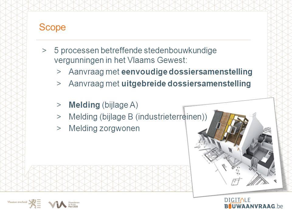 Scope >5 processen betreffende stedenbouwkundige vergunningen in het Vlaams Gewest: >Aanvraag met eenvoudige dossiersamenstelling >Aanvraag met uitgeb