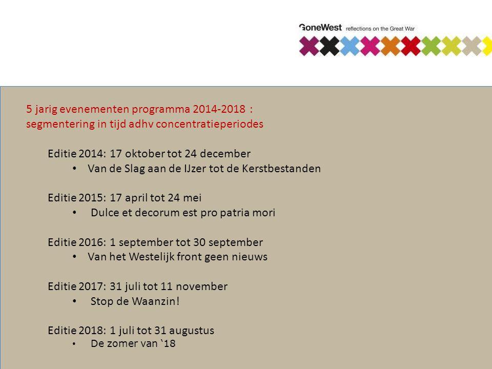 5 jarig evenementen programma 2014-2018 : segmentering in tijd adhv concentratieperiodes Editie 2014: 17 oktober tot 24 december Van de Slag aan de IJ