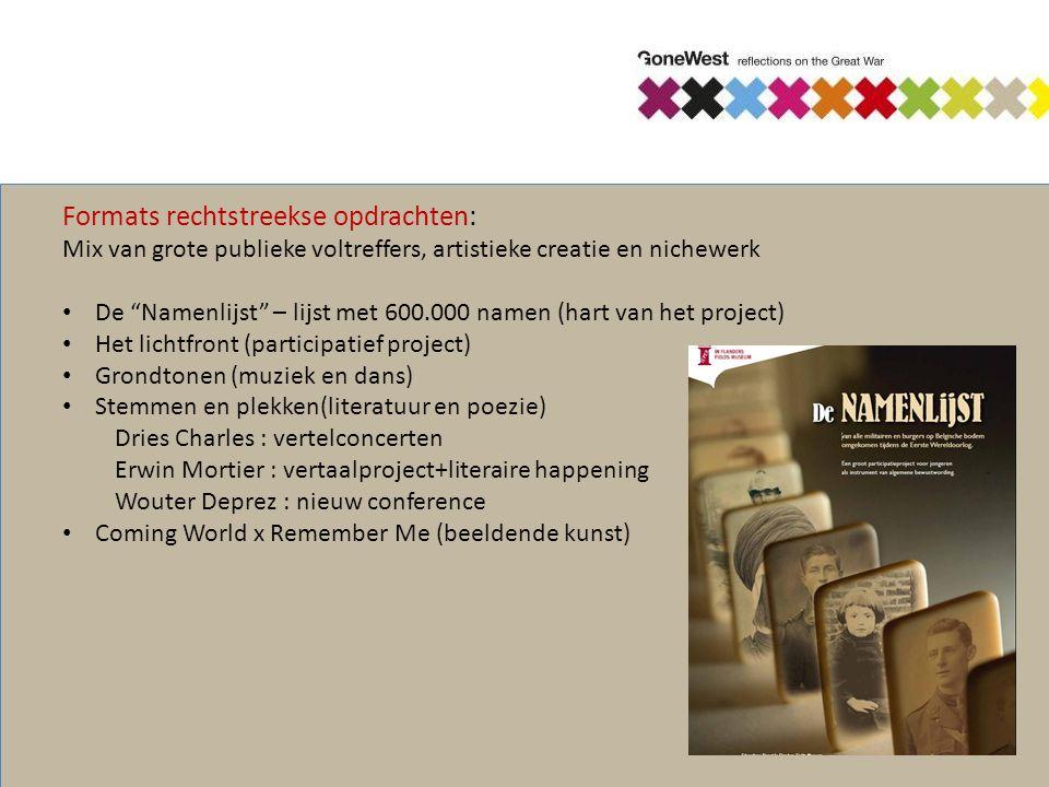 Meer informatie? www.gonewest.be gonewest@west-vlaanderen.be Emmely.Boudry@west-vlaanderen.be