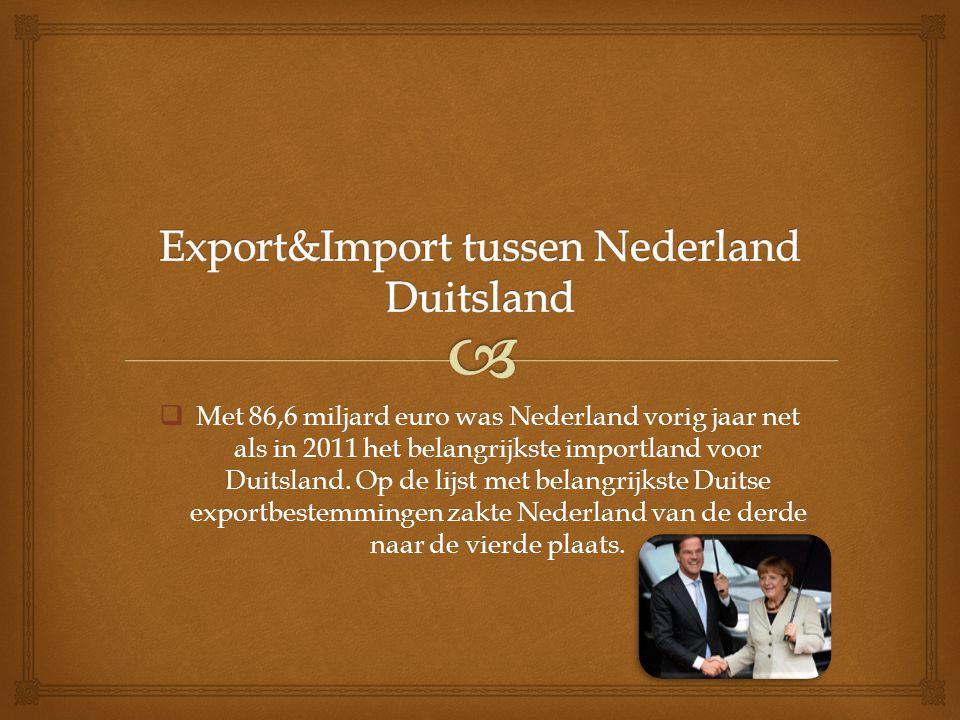 Met 86,6 miljard euro was Nederland vorig jaar net als in 2011 het belangrijkste importland voor Duitsland. Op de lijst met belangrijkste Duitse exp