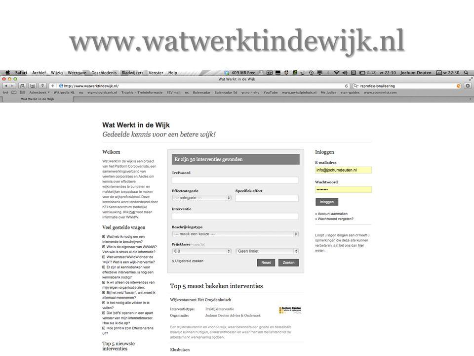 www.watwerktindewijk.nl