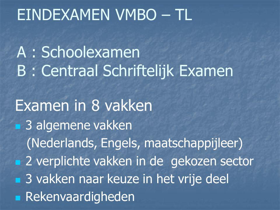 EINDEXAMEN VMBO – TL A : Schoolexamen B : Centraal Schriftelijk Examen Examen in 8 vakken 3 algemene vakken (Nederlands, Engels, maatschappijleer) 2 v
