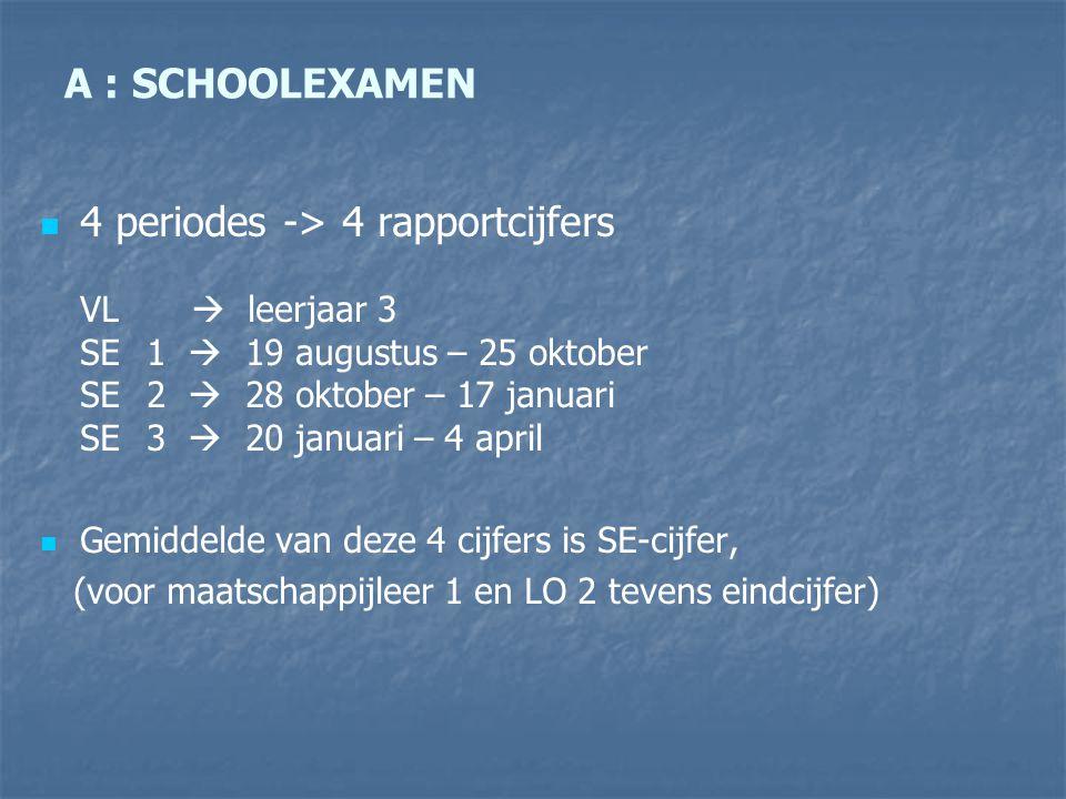 A : SCHOOLEXAMEN 4 periodes -> 4 rapportcijfers VL  leerjaar 3 SE1  19 augustus – 25 oktober SE2  28 oktober – 17 januari SE3  20 januari – 4 apri