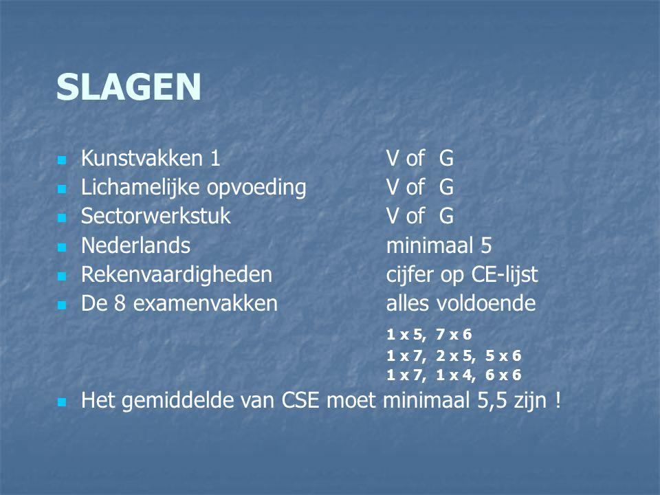 SLAGEN Kunstvakken 1V of G Lichamelijke opvoedingV of G SectorwerkstukV of G Nederlandsminimaal 5 Rekenvaardigheden cijfer op CE-lijst De 8 examenvakk