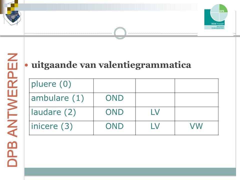 uitgaande van valentiegrammatica pluere (0) ambulare (1)OND laudare (2)ONDLV inicere (3)ONDLVVW
