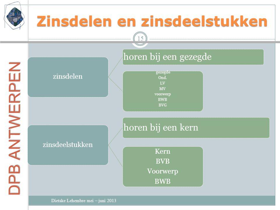 Zinsdelen en zinsdeelstukken Dietske Lehembre mei – juni 2013 15 zinsdelen horen bij een gezegde gezegde Ond.