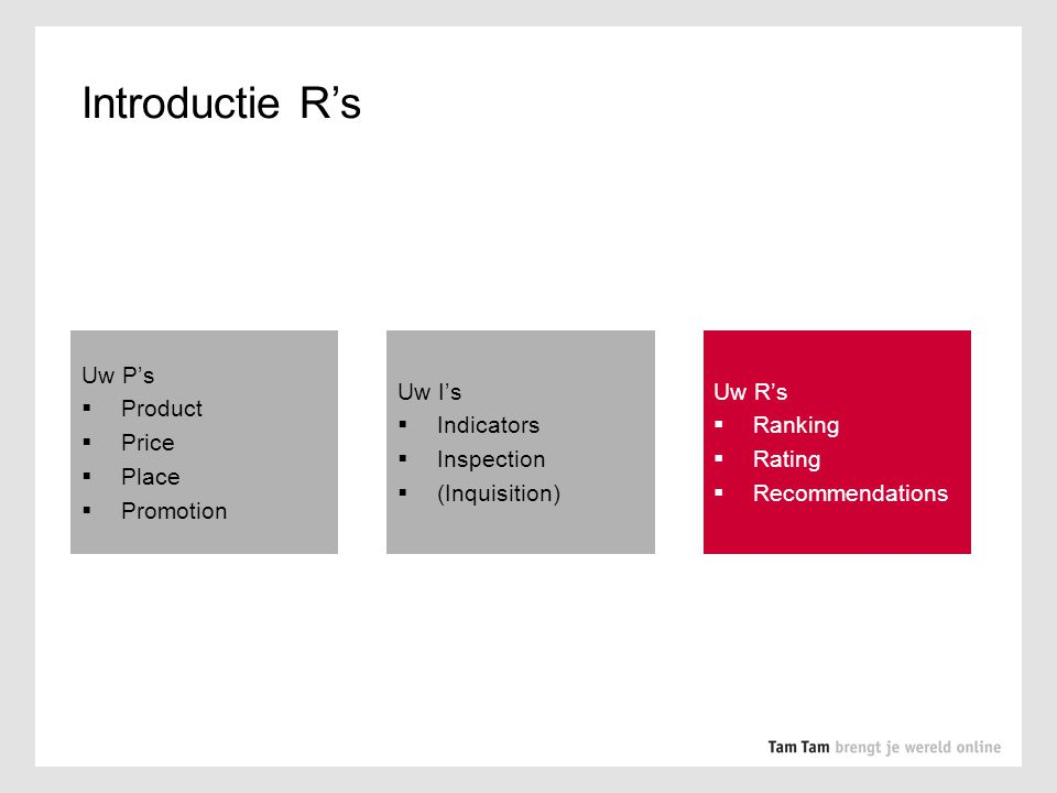Introductie R's Uw P's  Product  Price  Place  Promotion Uw I's  Indicators  Inspection  (Inquisition) Uw R's  Ranking  Rating  Recommendations
