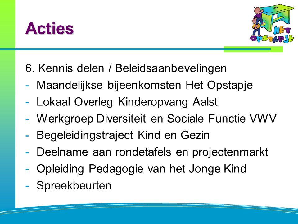 Acties 6. Kennis delen / Beleidsaanbevelingen -Maandelijkse bijeenkomsten Het Opstapje -Lokaal Overleg Kinderopvang Aalst -Werkgroep Diversiteit en So
