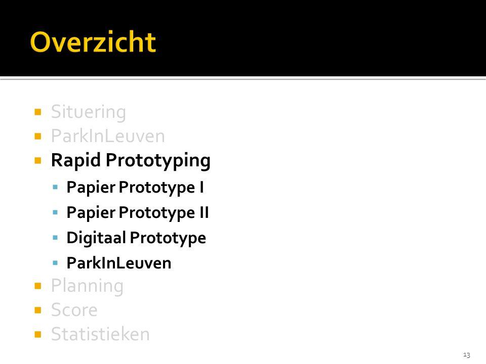  Situering  ParkInLeuven  Rapid Prototyping  Papier Prototype I  Papier Prototype II  Digitaal Prototype  ParkInLeuven  Planning  Score  Statistieken 13