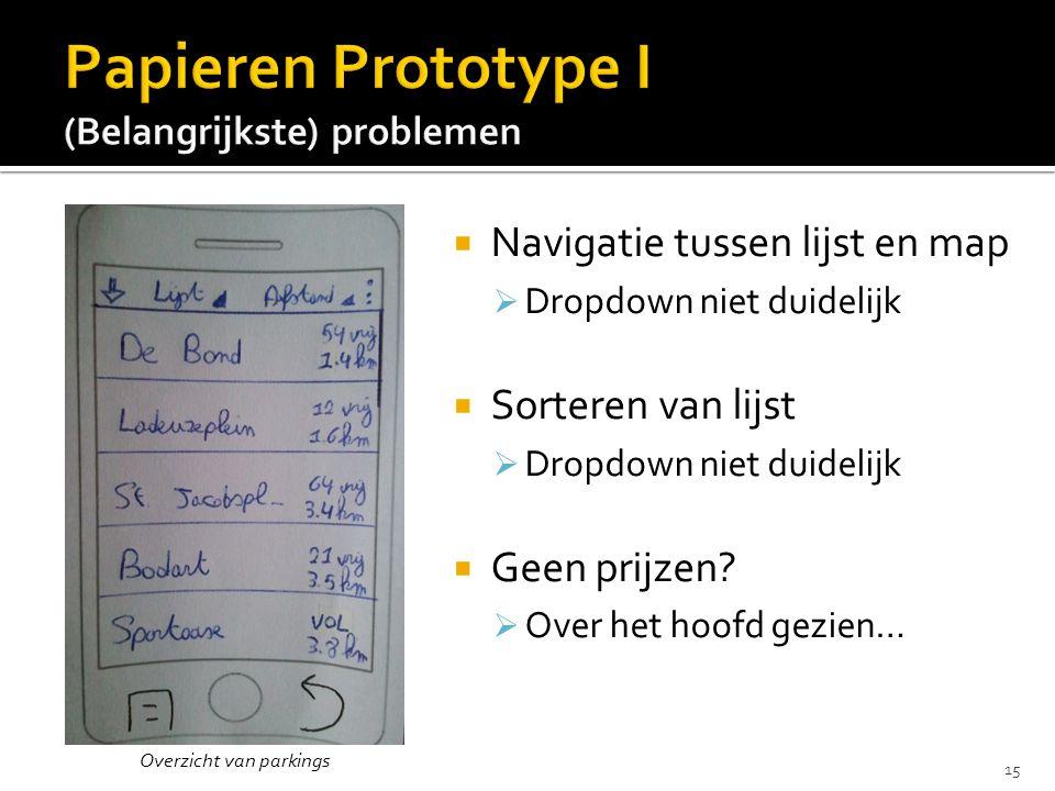  Navigatie tussen lijst en map  Dropdown niet duidelijk  Sorteren van lijst  Dropdown niet duidelijk  Geen prijzen.