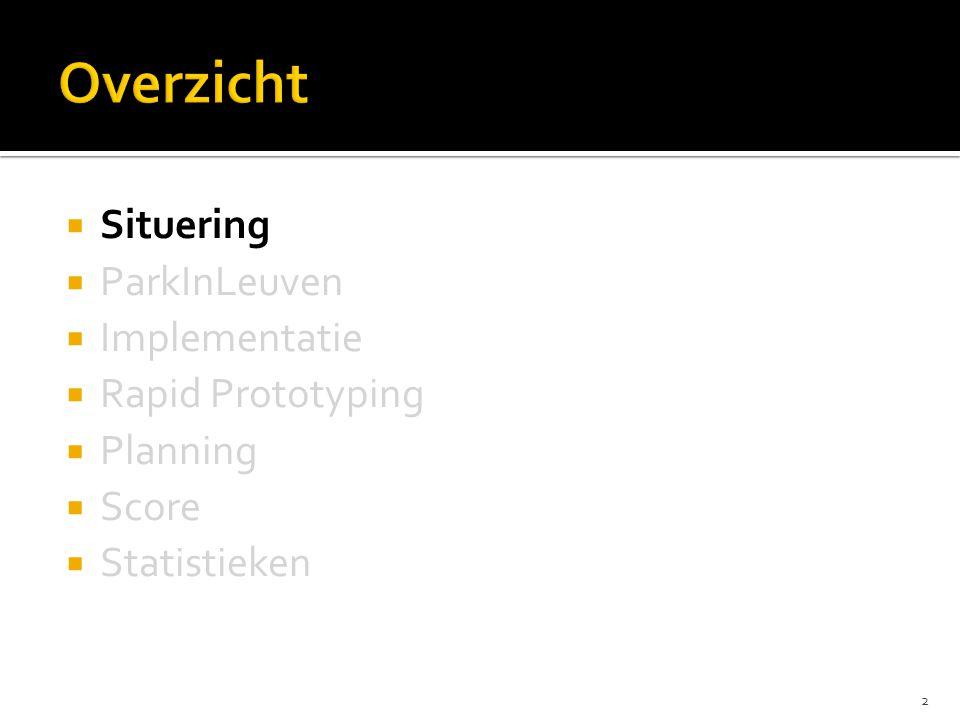  Situering  ParkInLeuven  Implementatie  Rapid Prototyping  Planning  Score  Statistieken 2