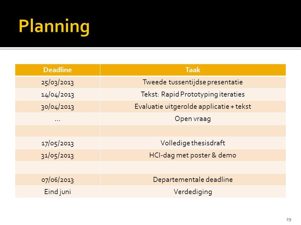 DeadlineTaak 25/03/2013Tweede tussentijdse presentatie 14/04/2013Tekst: Rapid Prototyping iteraties 30/04/2013Evaluatie uitgerolde applicatie + tekst