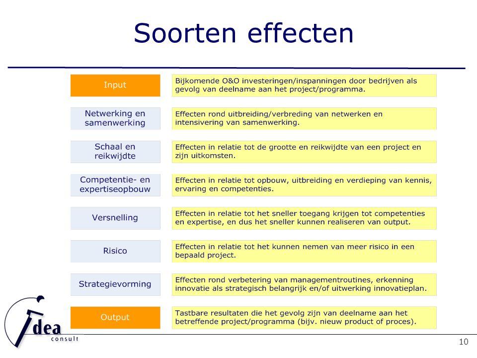 Soorten effecten 10
