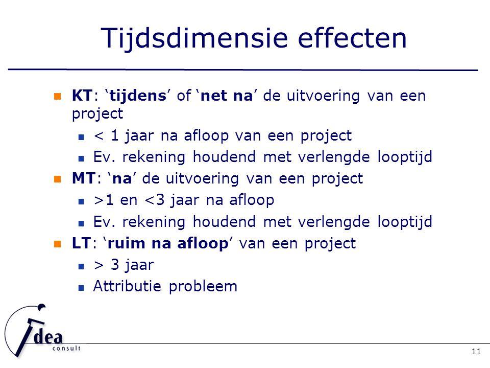 Tijdsdimensie effecten KT: 'tijdens' of 'net na' de uitvoering van een project < 1 jaar na afloop van een project Ev.