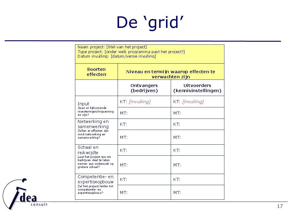 De 'grid' 17