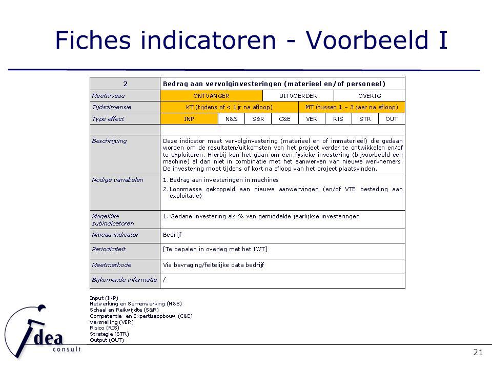 Fiches indicatoren - Voorbeeld I 21