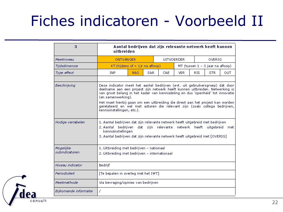 Fiches indicatoren - Voorbeeld II 22