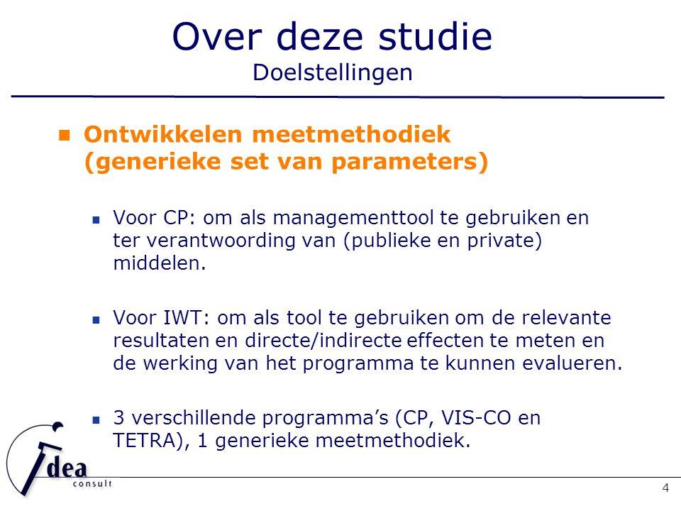 Over deze studie Doelstellingen Ontwikkelen meetmethodiek (generieke set van parameters) Voor CP: om als managementtool te gebruiken en ter verantwoording van (publieke en private) middelen.