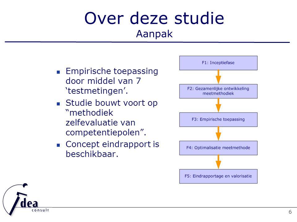 Over deze studie Aanpak Empirische toepassing door middel van 7 'testmetingen'.