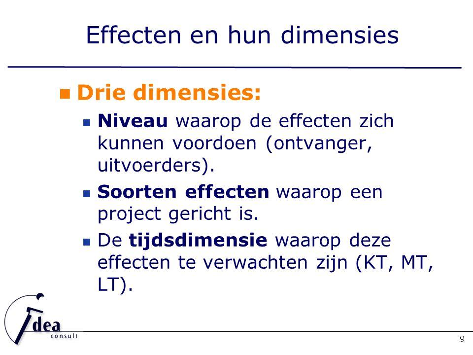Effecten en hun dimensies Drie dimensies: Niveau waarop de effecten zich kunnen voordoen (ontvanger, uitvoerders).