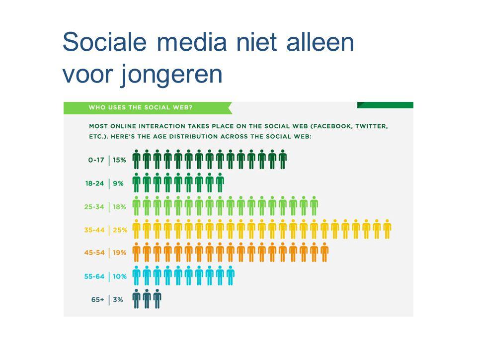 Sociale media niet alleen voor jongeren