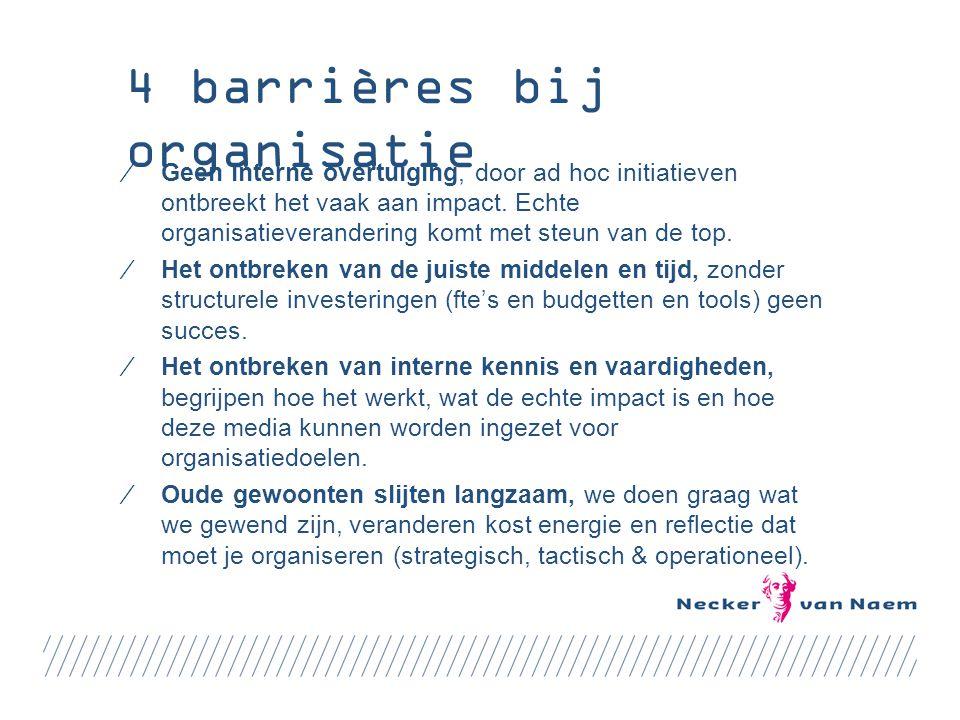 4 barrières bij organisatie ⁄Geen interne overtuiging, door ad hoc initiatieven ontbreekt het vaak aan impact.
